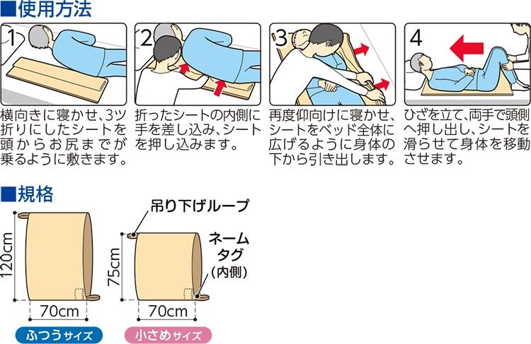 スライディングシートの使用方法と規格